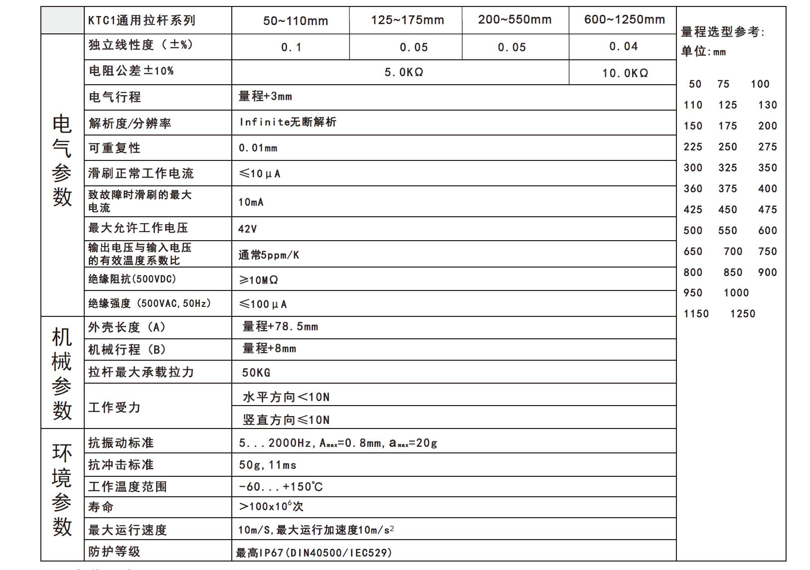 MIRAN米朗科技KTC1/LWH拉杆式直线位移传感器技术参数