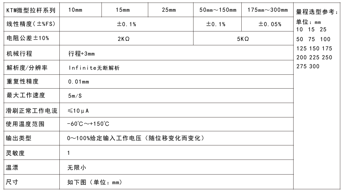 米朗KTM微型拉杆直线位移传感器注塑机用电子尺位移计高精度